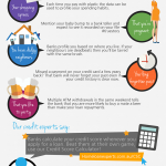 5 Things Your Bank Knows About You infographic