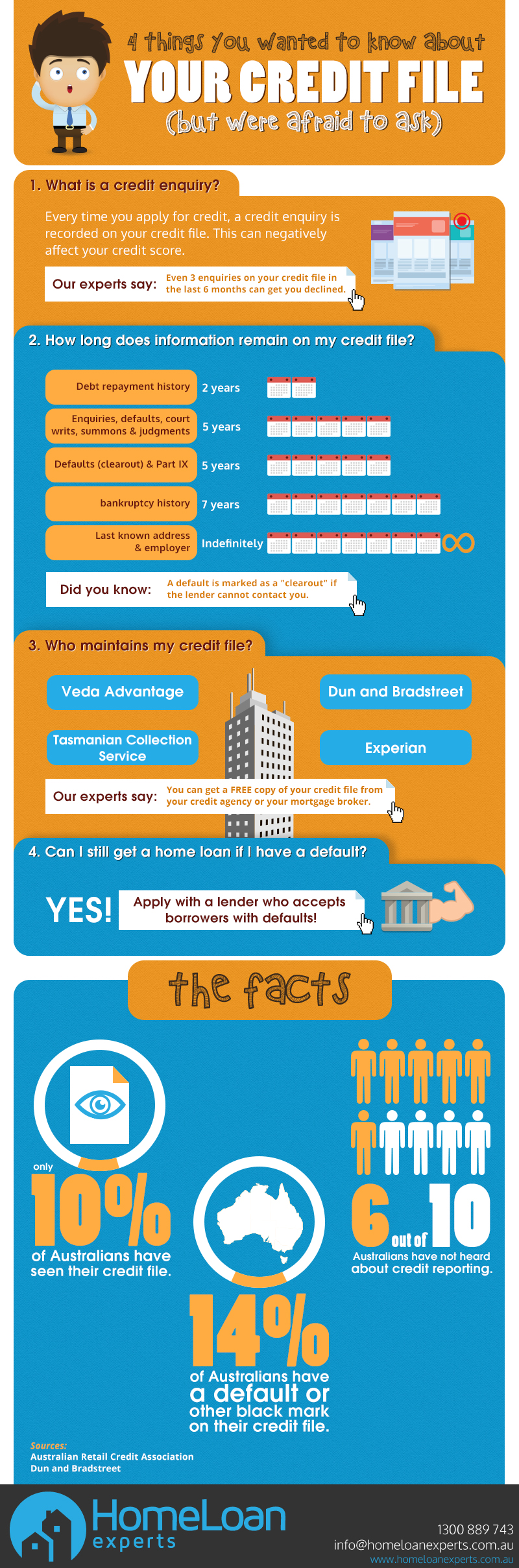 4 Things You Wanted To Know About Your Credit File Infographic