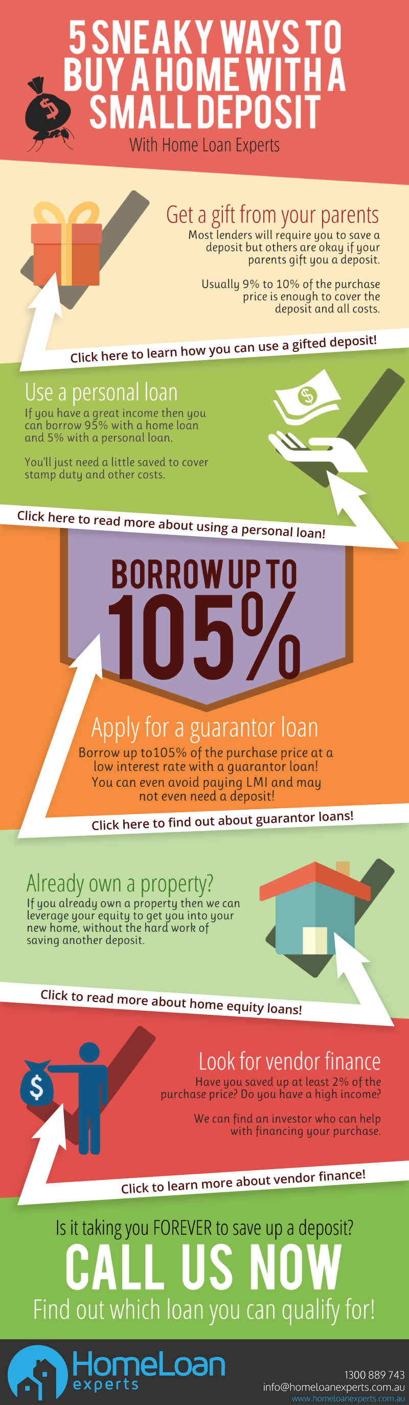 5 sneaky ways to buy a home with a small deposit infographic