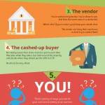 5-People-Who-Ruin-Every-Auction-infographic