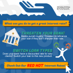 4 ways to slash your home loan rate infographic