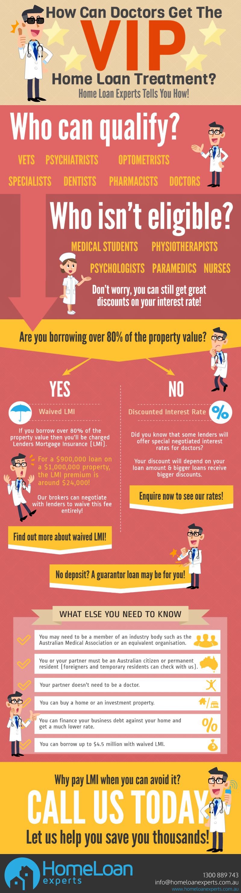How Can Doctors Get The VIP Home Loan Treatment infographic