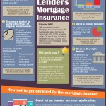 hustlers guide to lenders mortgage insurance
