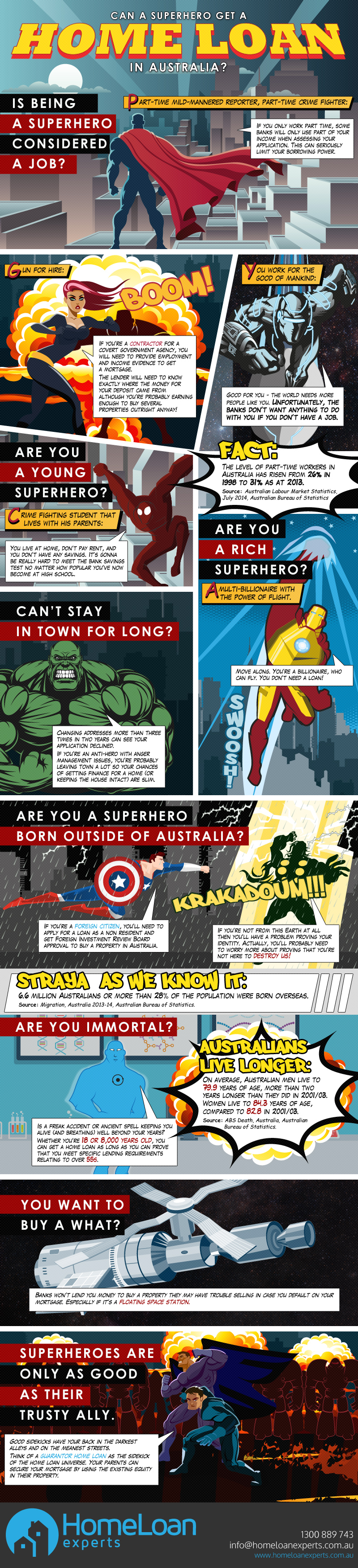 Can a superhero get a home loan in Australia?