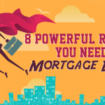 8-Reasons-To-Use-A-Mortgage-Broker-thumbnail