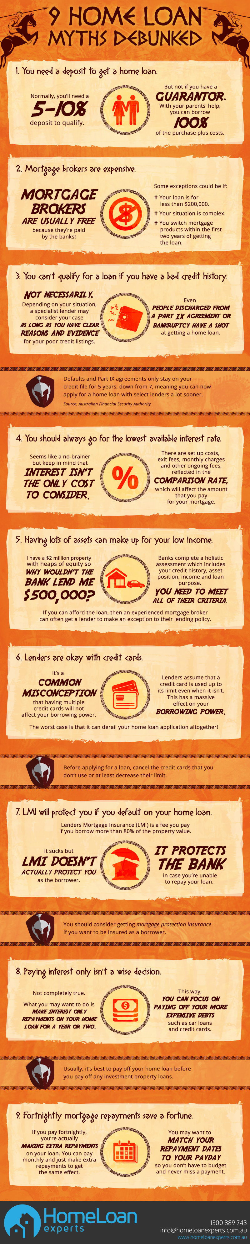 9-home-loan-myths-debunked